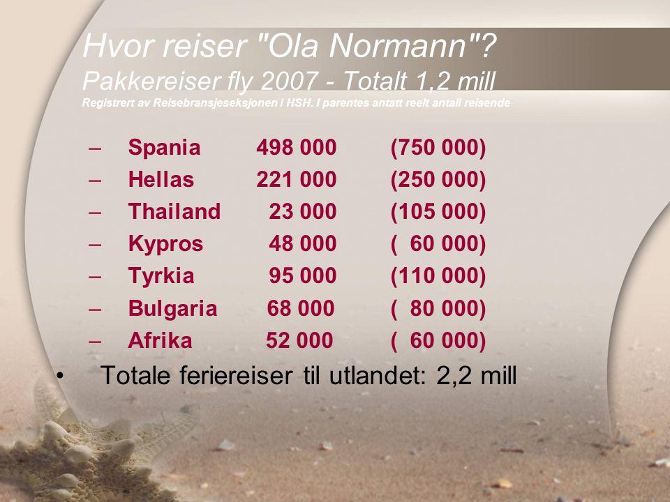 Hvor reiser Ola Normann .