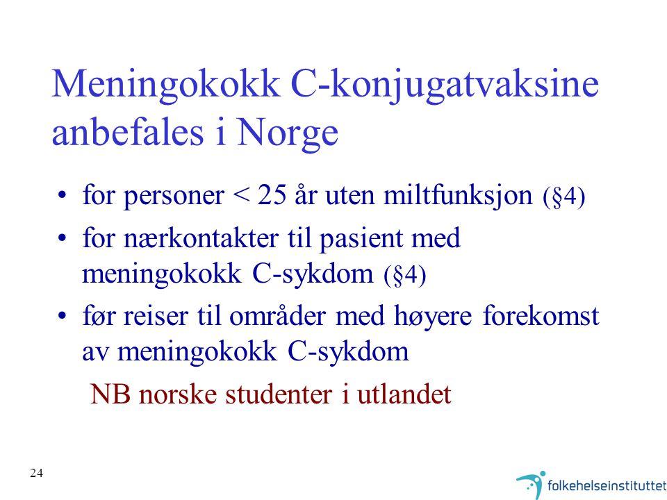 24 Meningokokk C-konjugatvaksine anbefales i Norge for personer < 25 år uten miltfunksjon (§4) for nærkontakter til pasient med meningokokk C-sykdom (§4) før reiser til områder med høyere forekomst av meningokokk C-sykdom NB norske studenter i utlandet