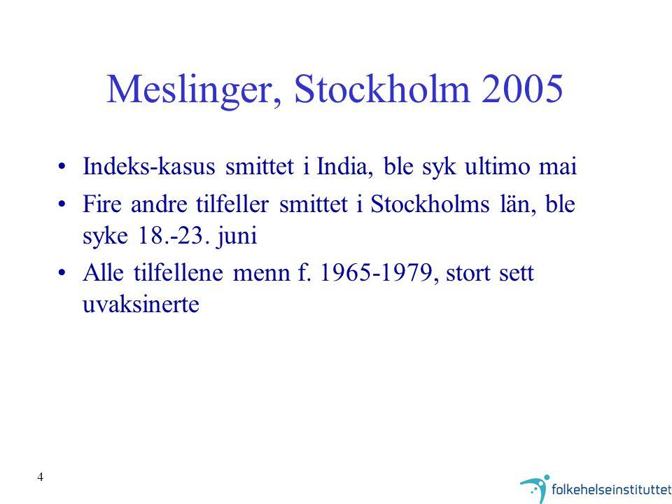 5 Meslinger i Norge 80 meldte tilfelle siste 10 år, derav 13 hos personer over 20 år Meslingvaksine ved 1-årsalder fra 1969, men vaksinasjonsdekningen ble ikke høy før MMR ble innført.