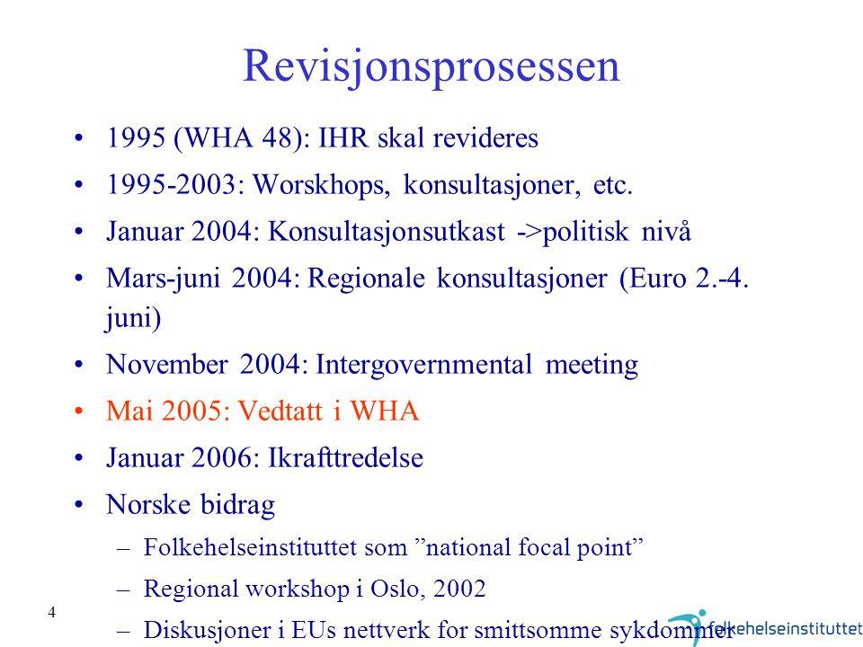 4 Revisjonsprosessen 1995 (WHA 48): IHR skal revideres 1995-2003: Worskhops, konsultasjoner, etc.
