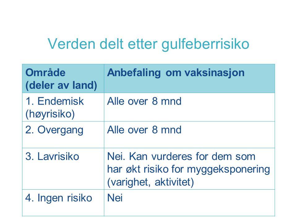 Verden delt etter gulfeberrisiko Område (deler av land) Anbefaling om vaksinasjon 1.