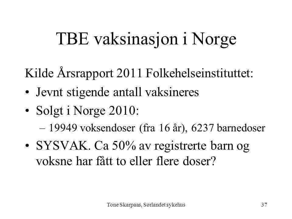 TBE vaksinasjon i Norge Kilde Årsrapport 2011 Folkehelseinstituttet: Jevnt stigende antall vaksineres Solgt i Norge 2010: –19949 voksendoser (fra 16 å