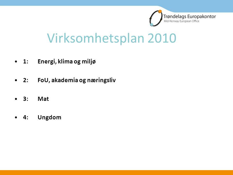 Virksomhetsplan 2010 1:Energi, klima og miljø 2:FoU, akademia og næringsliv 3:Mat 4: Ungdom