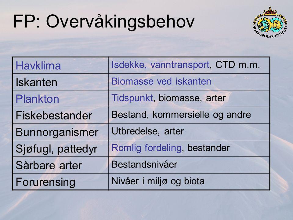 FP: Andre tiltak Forebygge akutt forurensing Aktivitetsovervåking, beredskap, bedre (vær-)varsling, områdeforv.