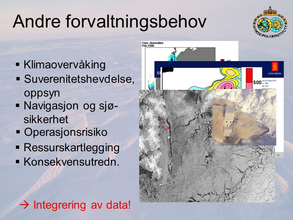 BPS: Integrering av data