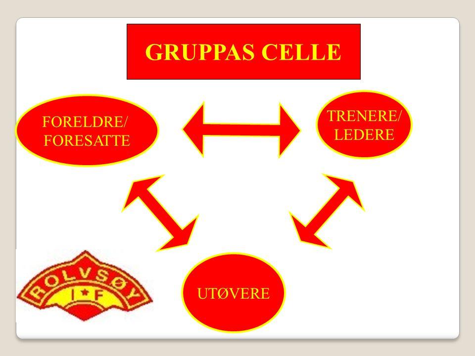 GRUPPAS CELLE FORELDRE/ FORESATTE TRENERE/ LEDERE UTØVERE