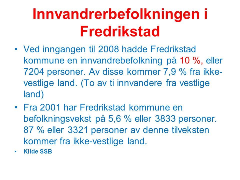 Innvandrerbefolkningen i Fredrikstad Ved inngangen til 2008 hadde Fredrikstad kommune en innvandrebefolkning på 10 %, eller 7204 personer. Av disse ko
