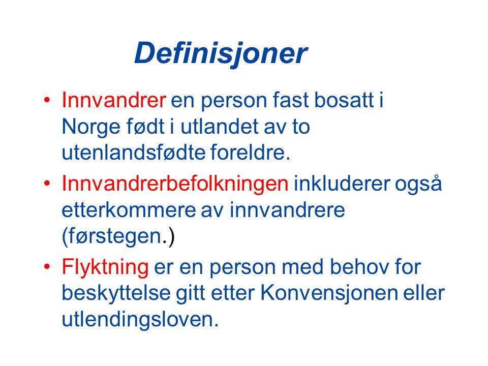 Definisjoner Innvandrer en person fast bosatt i Norge født i utlandet av to utenlandsfødte foreldre. Innvandrerbefolkningen inkluderer også etterkomme