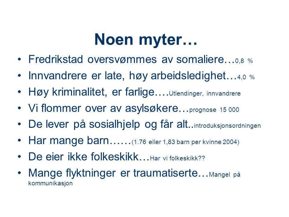 Noen myter… Fredrikstad oversvømmes av somaliere… 0,8 % Innvandrere er late, høy arbeidsledighet… 4,0 % Høy kriminalitet, er farlige…. Utlendinger, in