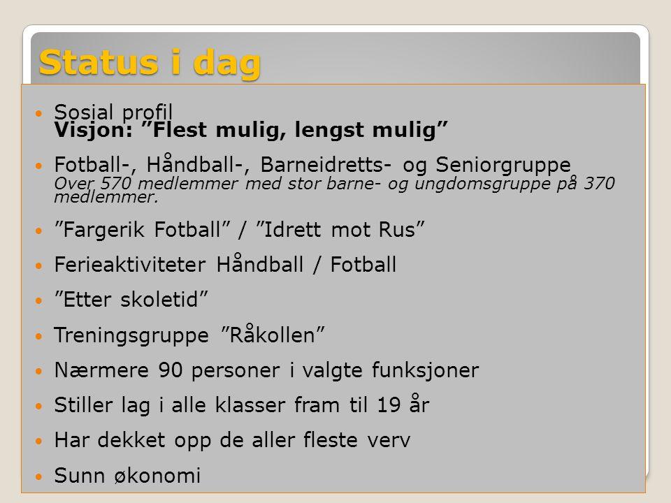 """Status i dag Sosial profil Visjon: """"Flest mulig, lengst mulig"""" Fotball-, Håndball-, Barneidretts- og Seniorgruppe Over 570 medlemmer med stor barne- o"""
