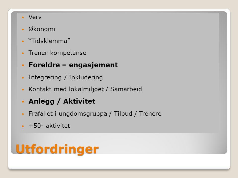 """Utfordringer Verv Økonomi """"Tidsklemma"""" Trener-kompetanse Foreldre – engasjement Integrering / Inkludering Kontakt med lokalmiljøet / Samarbeid Anlegg"""