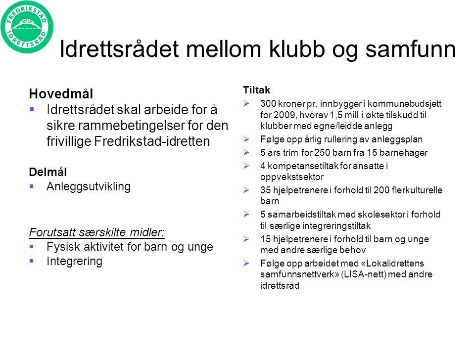 Idrettsrådet mellom klubb og samfunn Hovedmål  Idrettsrådet skal arbeide for å sikre rammebetingelser for den frivillige Fredrikstad-idretten Delmål