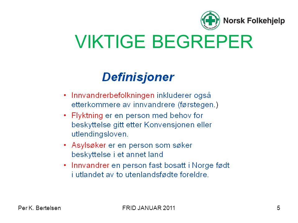 Per K. BertelsenFRID JANUAR 20115 VIKTIGE BEGREPER
