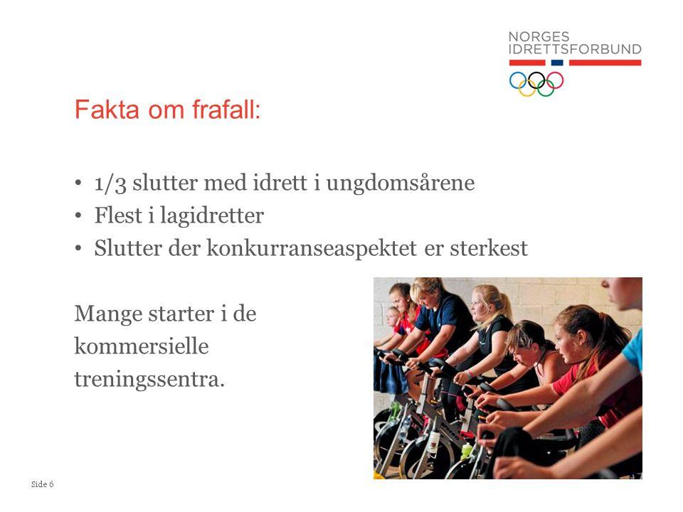 Side 6 1/3 slutter med idrett i ungdomsårene Flest i lagidretter Slutter der konkurranseaspektet er sterkest Mange starter i de kommersielle treningss