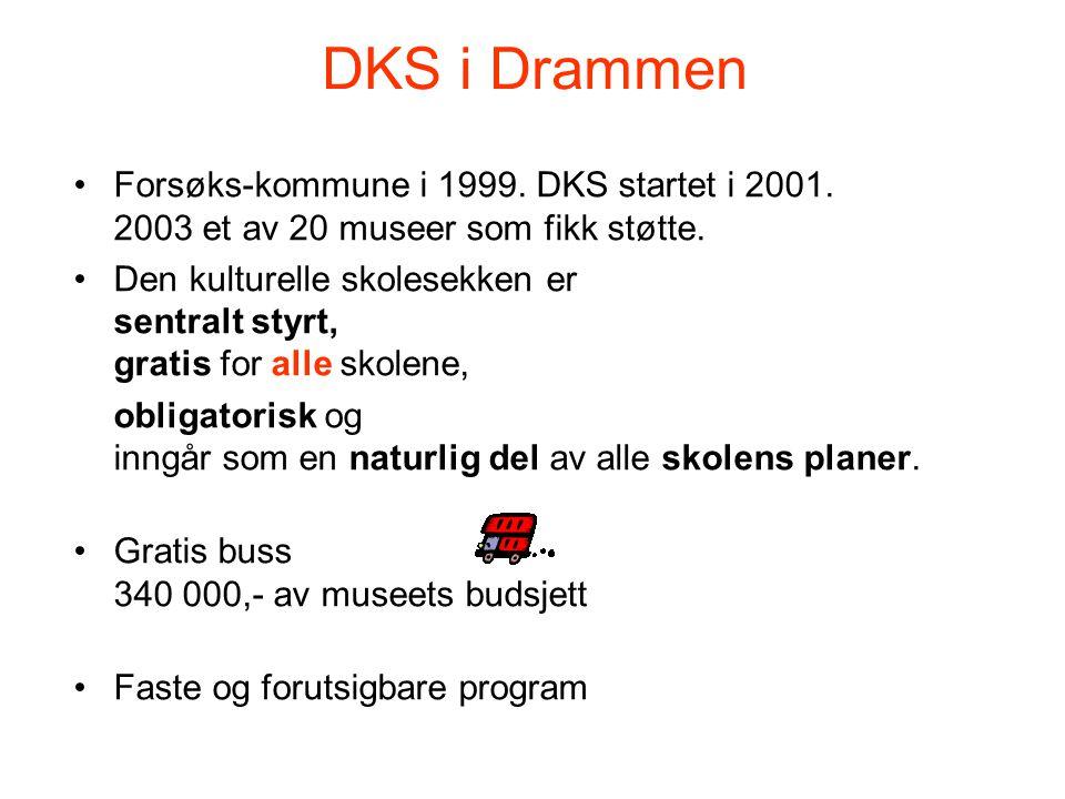 DKS i Drammen Forsøks-kommune i 1999. DKS startet i 2001. 2003 et av 20 museer som fikk støtte. Den kulturelle skolesekken er sentralt styrt, gratis f