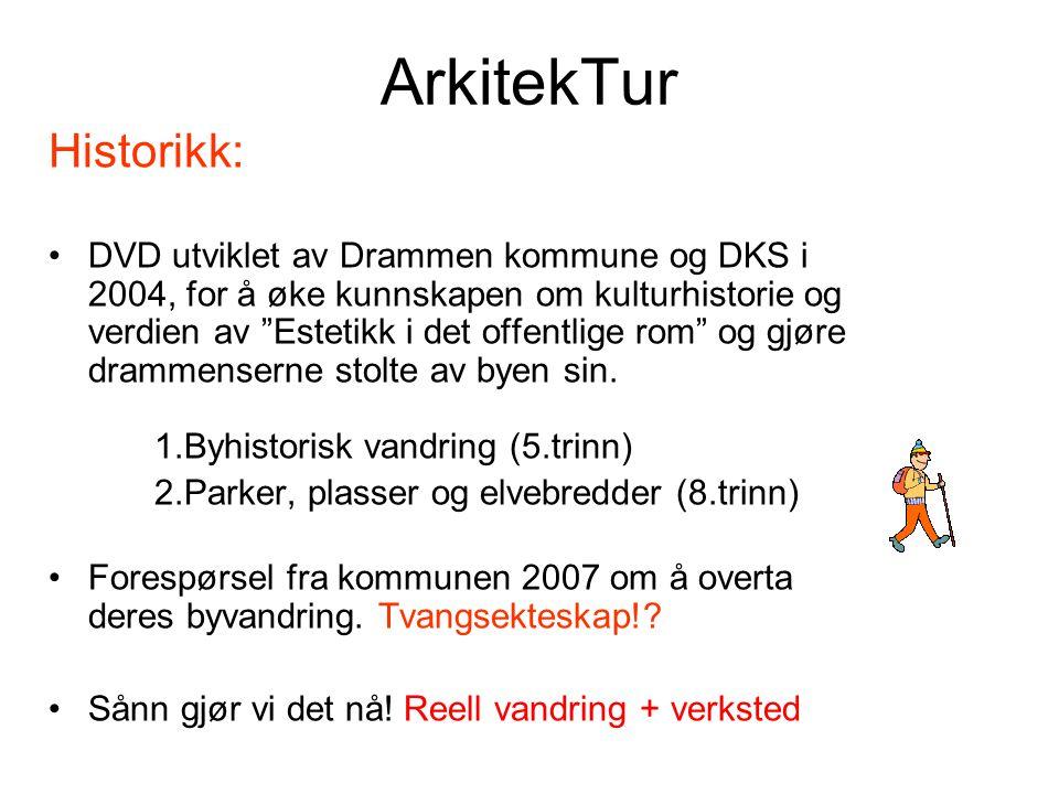 """ArkitekTur Historikk: DVD utviklet av Drammen kommune og DKS i 2004, for å øke kunnskapen om kulturhistorie og verdien av """"Estetikk i det offentlige r"""