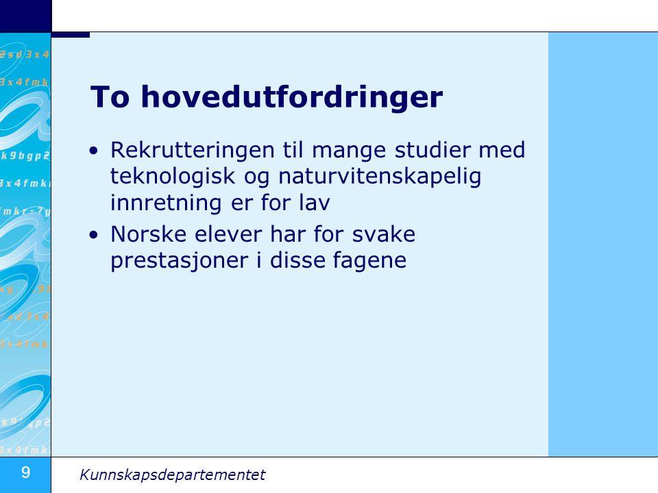 9 Kunnskapsdepartementet To hovedutfordringer Rekrutteringen til mange studier med teknologisk og naturvitenskapelig innretning er for lav Norske elever har for svake prestasjoner i disse fagene