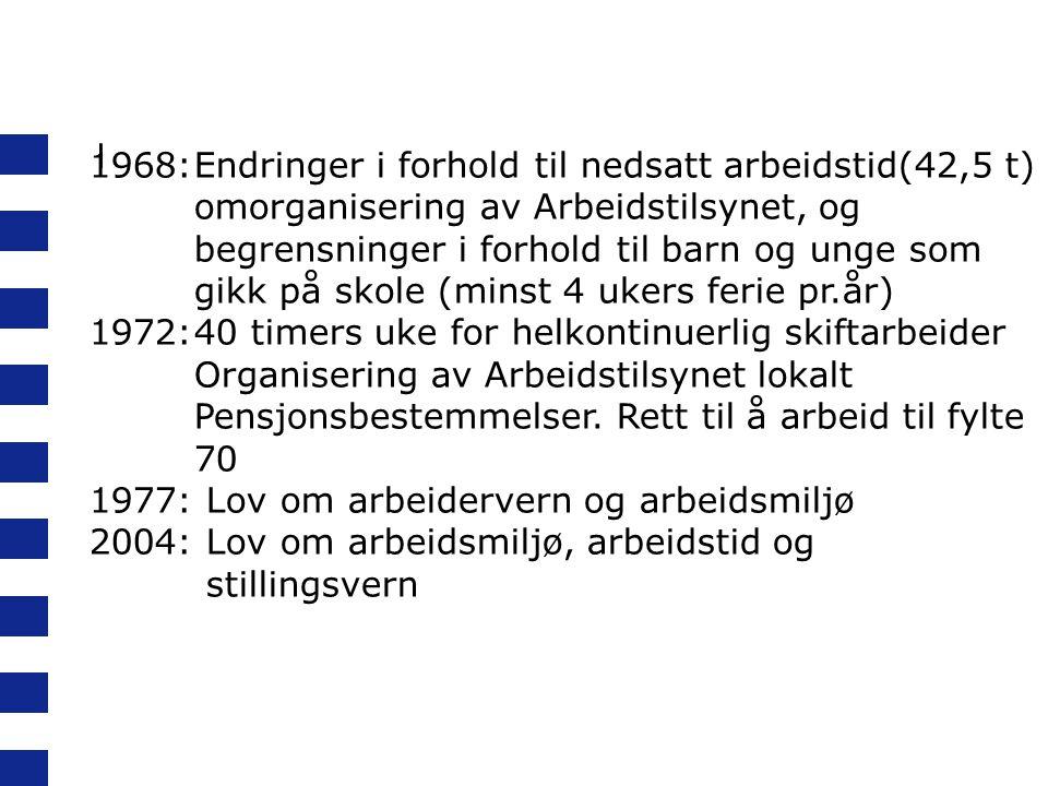 l 1968:Endringer i forhold til nedsatt arbeidstid(42,5 t) omorganisering av Arbeidstilsynet, og begrensninger i forhold til barn og unge som gikk på s