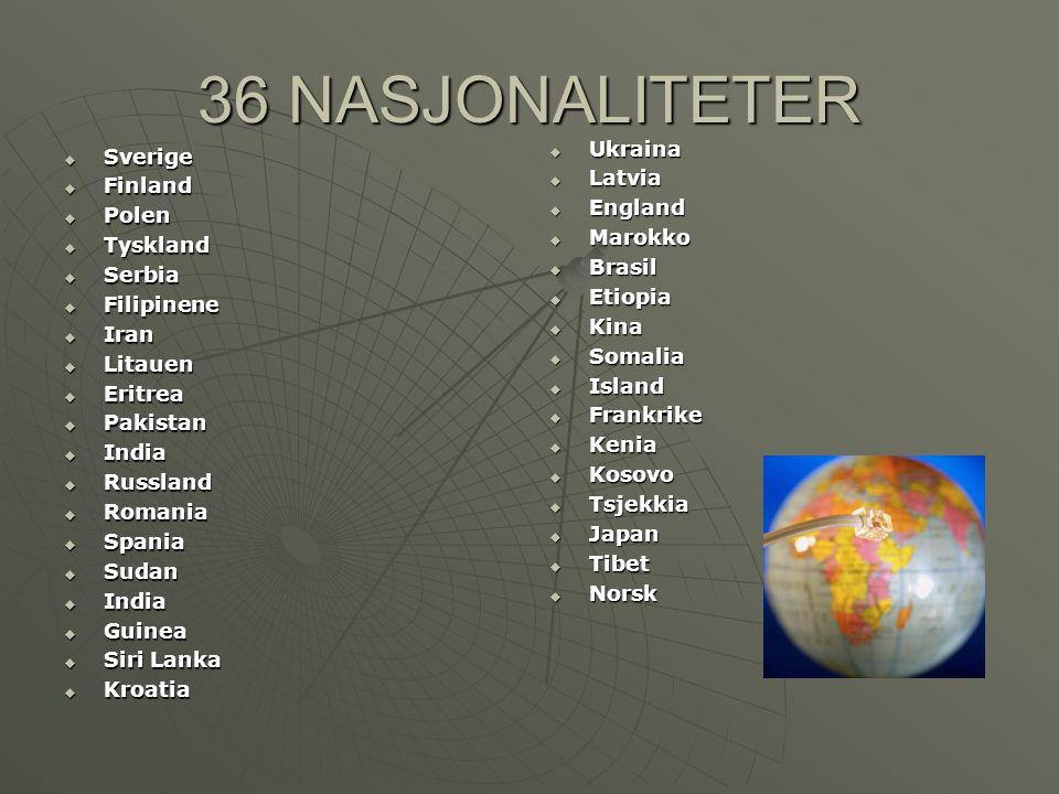 36 NASJONALITETER  Sverige  Finland  Polen  Tyskland  Serbia  Filipinene  Iran  Litauen  Eritrea  Pakistan  India  Russland  Romania  Sp