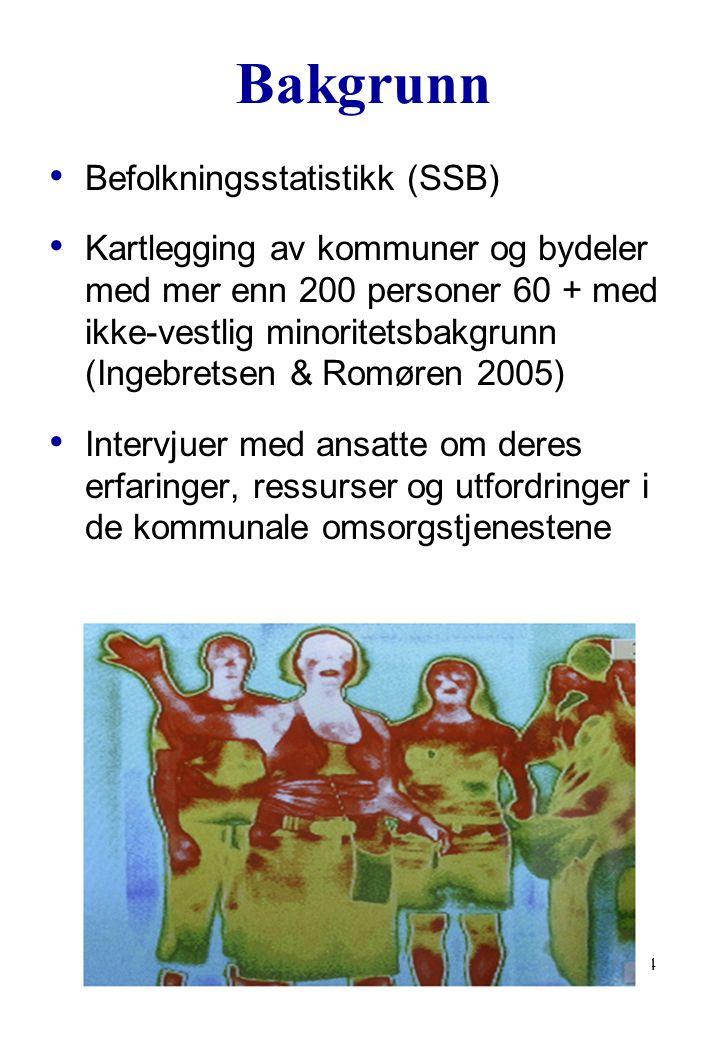 rin@nova.no4 Bakgrunn Befolkningsstatistikk (SSB) Kartlegging av kommuner og bydeler med mer enn 200 personer 60 + med ikke-vestlig minoritetsbakgrunn