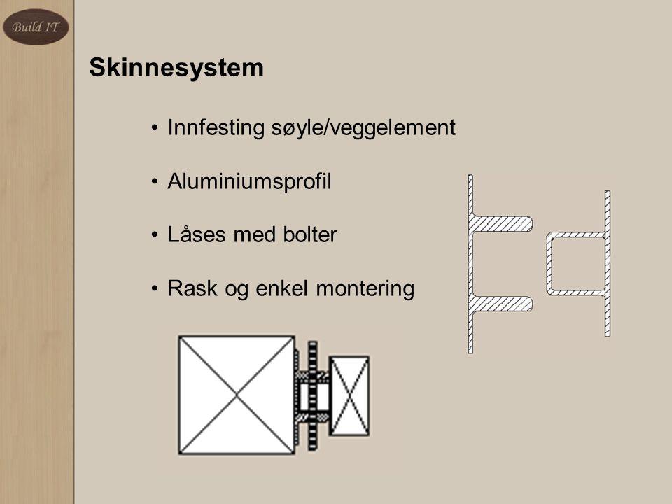 Skinnesystem Innfesting søyle/veggelement Aluminiumsprofil Låses med bolter Rask og enkel montering