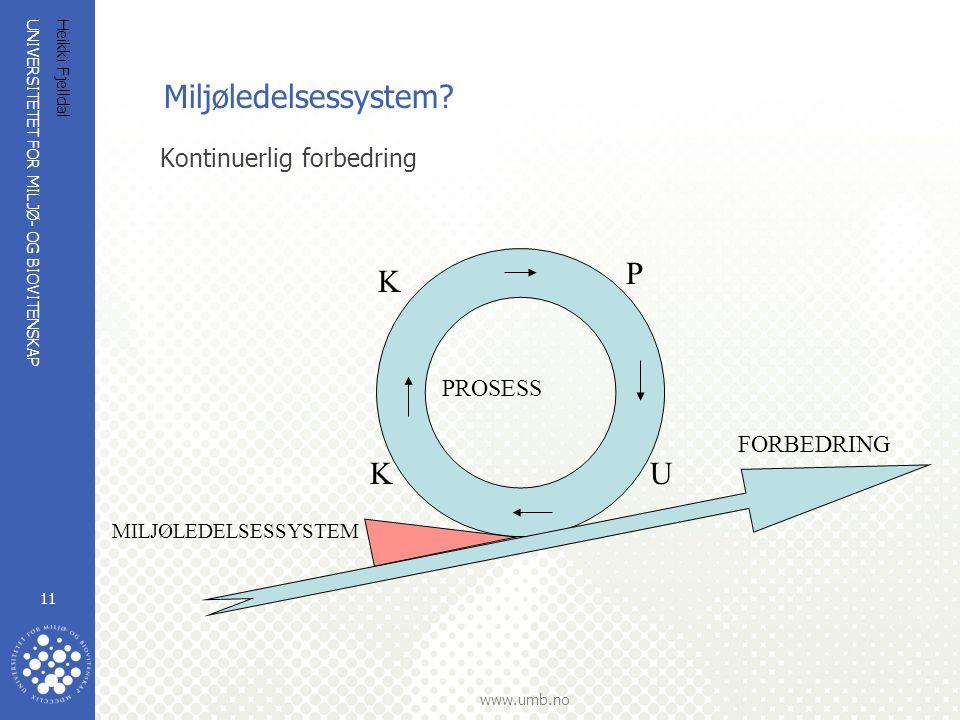 UNIVERSITETET FOR MILJØ- OG BIOVITENSKAP www.umb.no Heikki Fjelldal 11 Miljøledelsessystem? Kontinuerlig forbedring FORBEDRING MILJØLEDELSESSYSTEM PRO