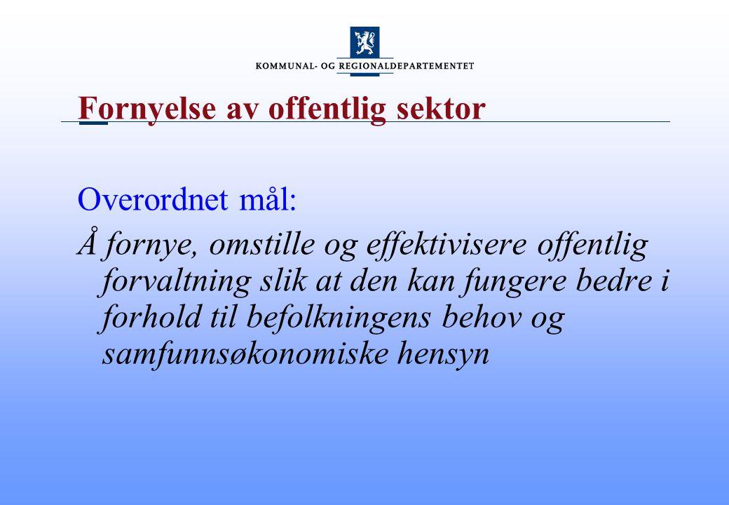Byggesak i fornyelsesprogrammet Døgnåpen forvaltning og effektivisering med bruk av IT Offentlige servicekontor Regelforenkling Bedre ansvars- og oppgavefordeling Mindre detaljstyring av kommunene Medvirkning - Dialog