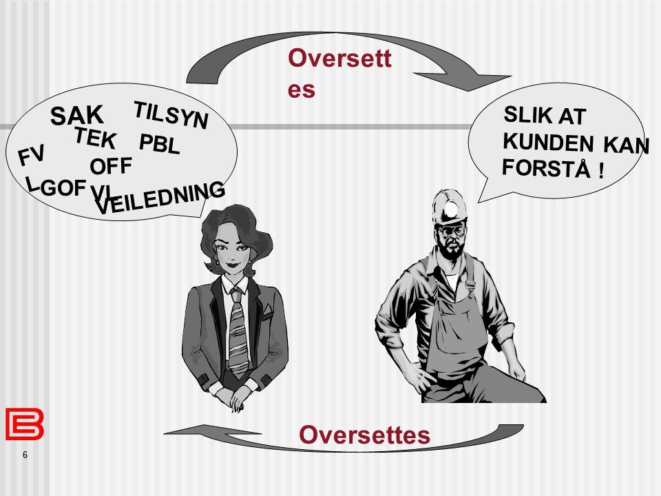 6 SLIK AT KUNDEN KAN FORSTÅ ! Oversett es TEK TILSYN SAK GOF PBL VEILEDNING FV L OFF VL
