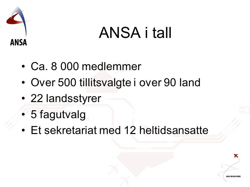 ANSA i tall Ca. 8 000 medlemmer Over 500 tillitsvalgte i over 90 land 22 landsstyrer 5 fagutvalg Et sekretariat med 12 heltidsansatte