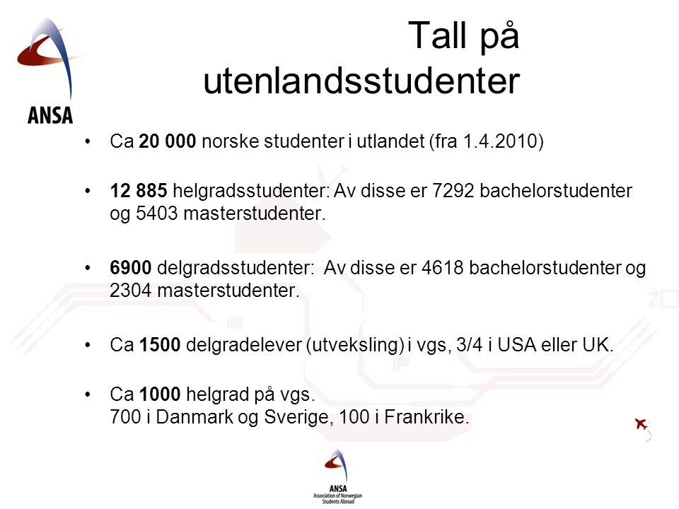 Tall på utenlandsstudenter Ca 20 000 norske studenter i utlandet (fra 1.4.2010) 12 885 helgradsstudenter: Av disse er 7292 bachelorstudenter og 5403 m