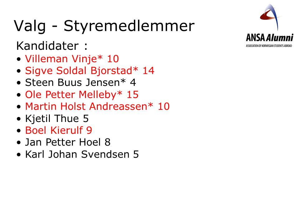 Valg - Styremedlemmer Kandidater : Villeman Vinje* 10 Sigve Soldal Bjorstad* 14 Steen Buus Jensen* 4 Ole Petter Melleby* 15 Martin Holst Andreassen* 1