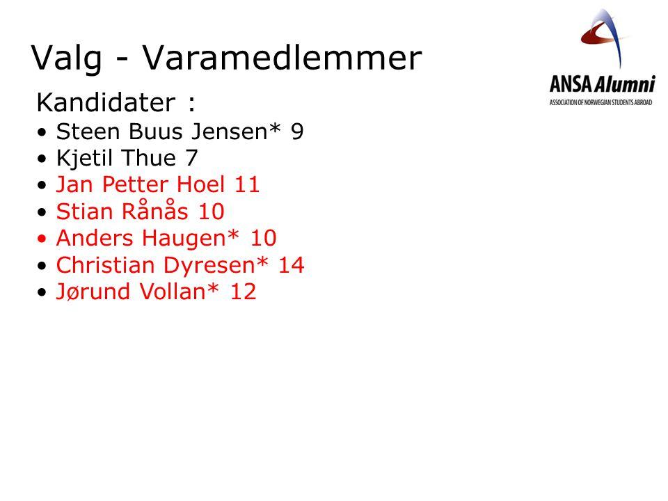 Valg - Varamedlemmer Kandidater : Steen Buus Jensen* 9 Kjetil Thue 7 Jan Petter Hoel 11 Stian Rånås 10 Anders Haugen* 10 Christian Dyresen* 14 Jørund