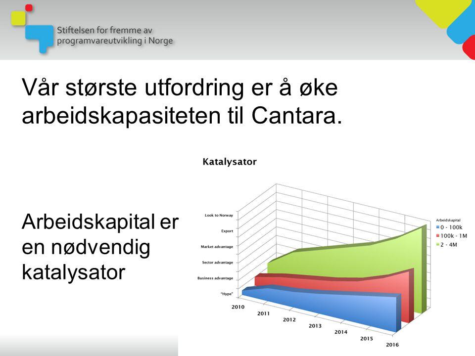 Vår største utfordring er å øke arbeidskapasiteten til Cantara.