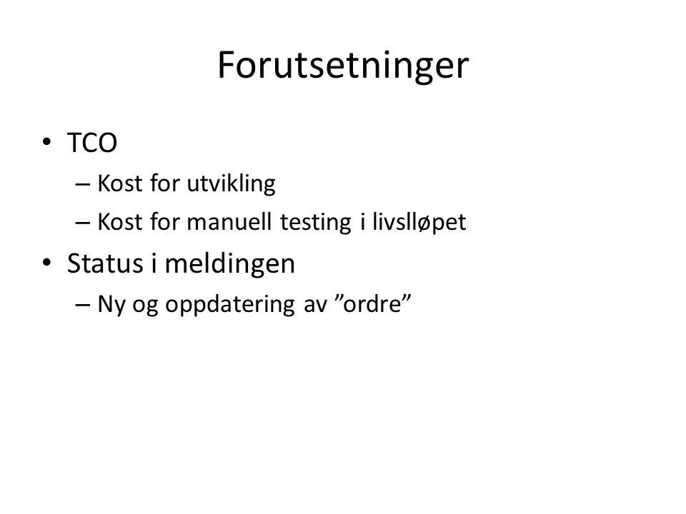 Forutsetninger TCO – Kost for utvikling – Kost for manuell testing i livslløpet Status i meldingen – Ny og oppdatering av ordre