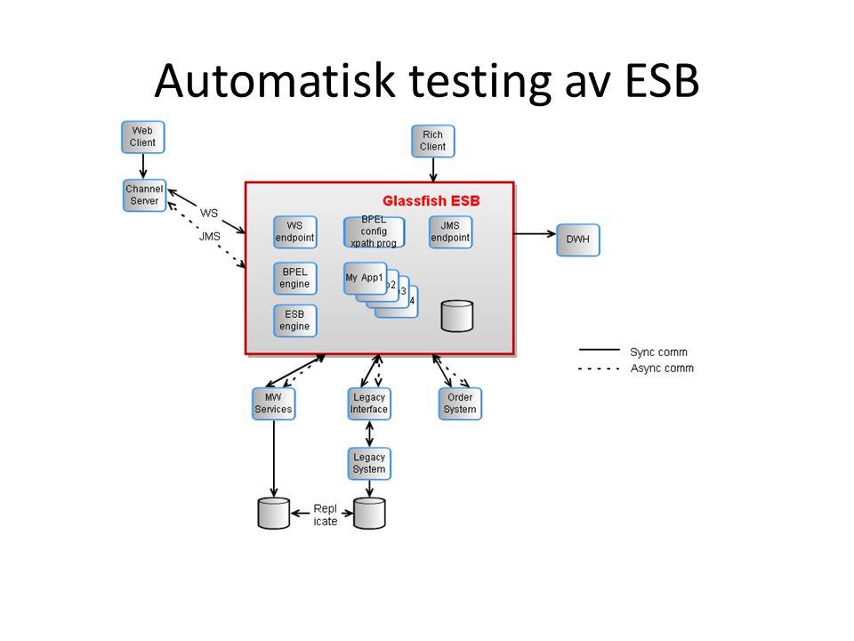 Automatisk testing av ESB