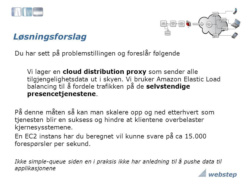Løsningsforslag Du har sett på problemstillingen og foreslår følgende Vi lager en cloud distribution proxy som sender alle tilgjengelighetsdata ut i skyen.