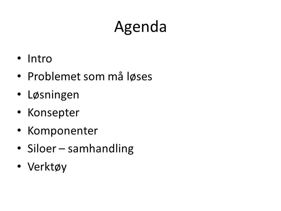 Agenda Intro Problemet som må løses Løsningen Konsepter Komponenter Siloer – samhandling Verktøy