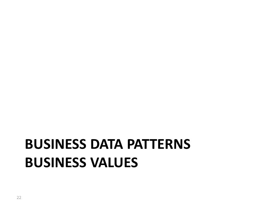 BUSINESS DATA PATTERNS BUSINESS VALUES 22