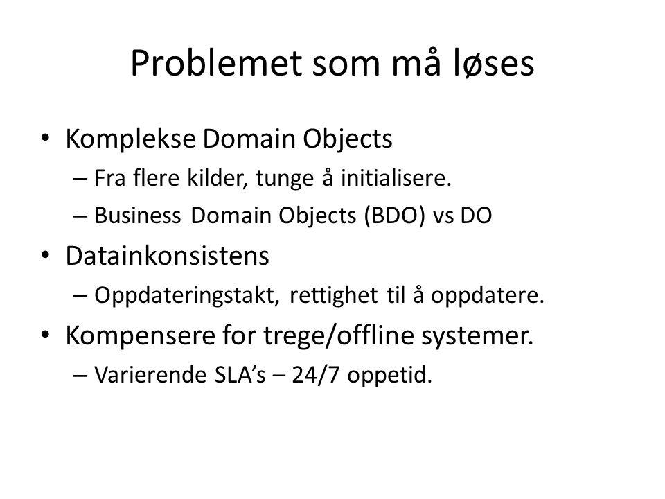 Problemet som må løses Komplekse Domain Objects – Fra flere kilder, tunge å initialisere.