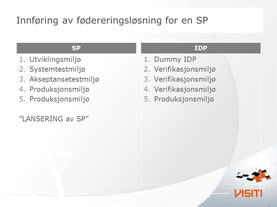 """Innføring av fødereringsløsning for en SP 1.Utviklingsmiljø 2.Systemtestmiljø 3.Akseptansetestmiljø 4.Produksjonsmiljø 5.Produksjonsmiljø """"LANSERING a"""