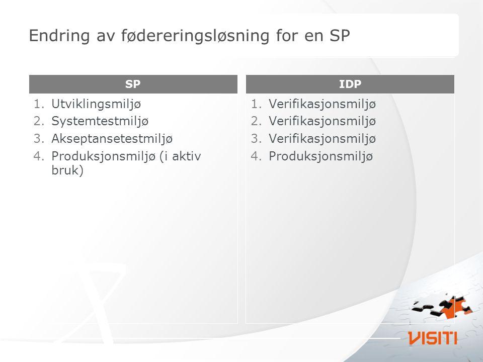 Endring av fødereringsløsning for en SP 1.Utviklingsmiljø 2.Systemtestmiljø 3.Akseptansetestmiljø 4.Produksjonsmiljø (i aktiv bruk) SP 1.Verifikasjons