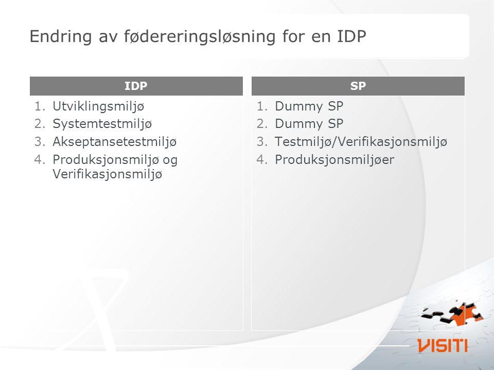 Endring av fødereringsløsning for en IDP 1.Utviklingsmiljø 2.Systemtestmiljø 3.Akseptansetestmiljø 4.Produksjonsmiljø og Verifikasjonsmiljø IDP 1.Dumm