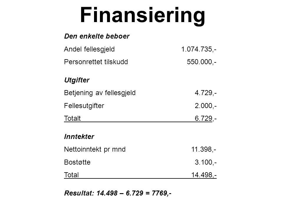 Finansiering Den enkelte beboer Andel fellesgjeld 1.074.735,- Personrettet tilskudd 550.000,- Utgifter Betjening av fellesgjeld 4.729,- Fellesutgifter