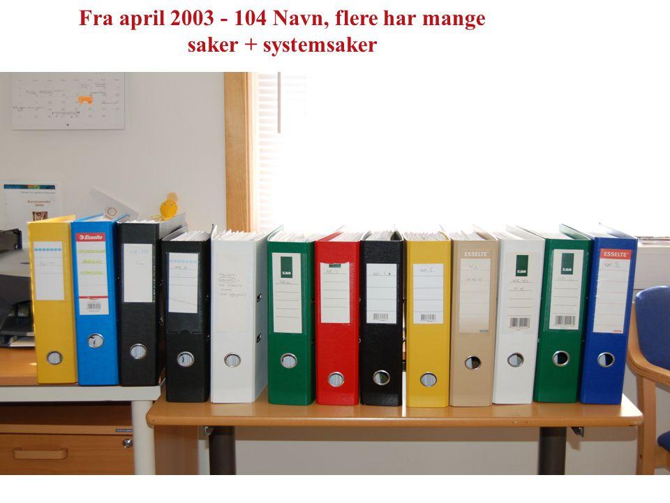 Fra april 2003 - 104 Navn, flere har mange saker + systemsaker