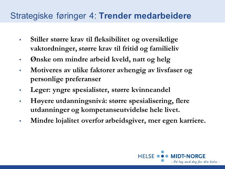 Strategiske føringer 4: Trender medarbeidere Stiller større krav til fleksibilitet og oversiktlige vaktordninger, større krav til fritid og familieliv