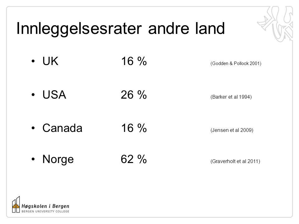 Innleggelsesrater andre land UK16 % (Godden & Pollock 2001) USA26 % (Barker et al 1994) Canada16 % (Jensen et al 2009) Norge 62 % (Graverholt et al 20