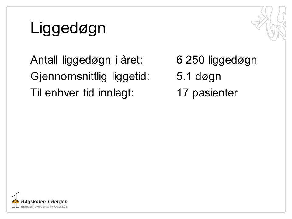 Liggedøgn Antall liggedøgn i året: 6 250 liggedøgn Gjennomsnittlig liggetid:5.1 døgn Til enhver tid innlagt:17 pasienter