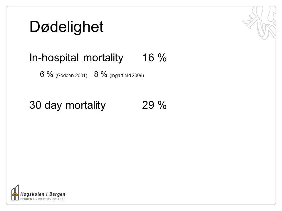 Dødelighet In-hospital mortality 16 % 6 % (Godden 2001) - 8 % (Ingarfield 2009) 30 day mortality29 %