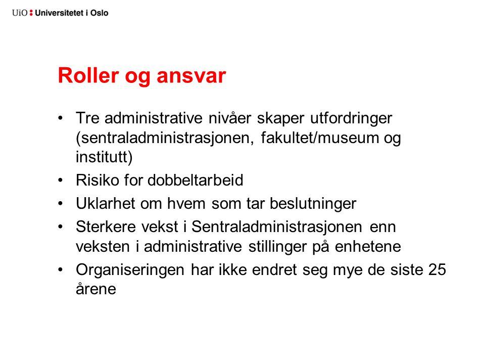Roller og ansvar Tre administrative nivåer skaper utfordringer (sentraladministrasjonen, fakultet/museum og institutt) Risiko for dobbeltarbeid Uklarh