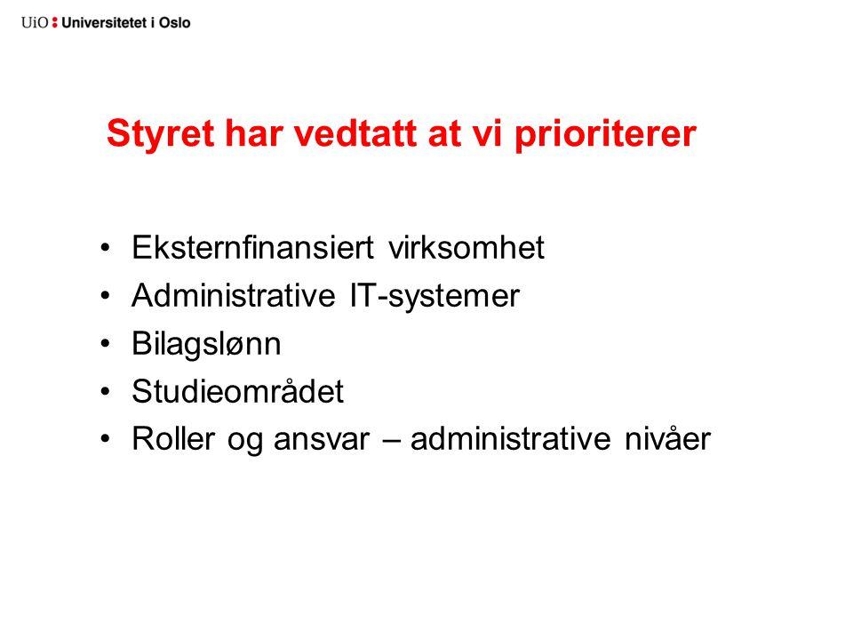 Styret har vedtatt at vi prioriterer Eksternfinansiert virksomhet Administrative IT-systemer Bilagslønn Studieområdet Roller og ansvar – administrativ